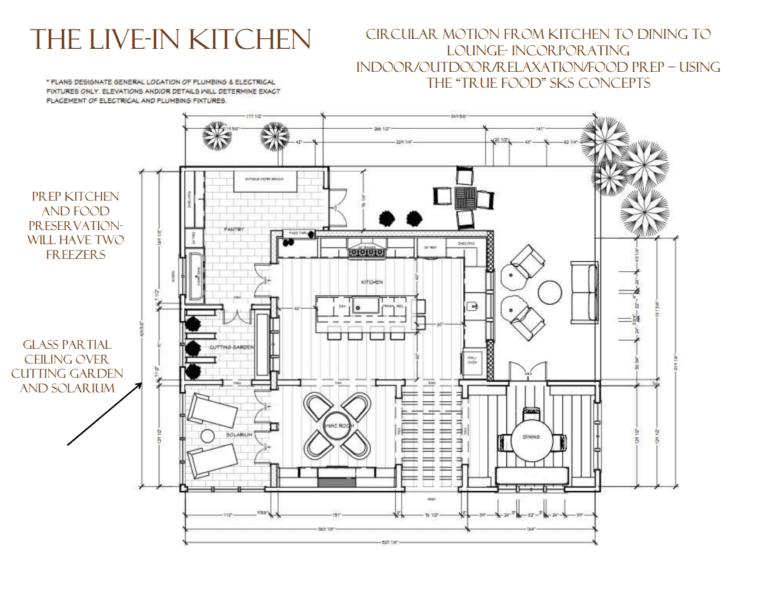 floor plan, drawing, kitchen design, interior design floor plan